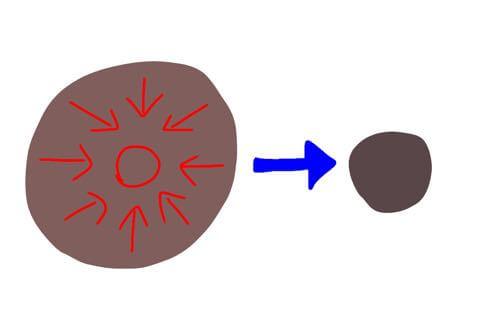柱状節理のなりたち 図2